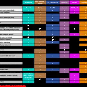 GSN comparison-NoGP