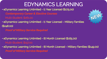 eDynamics-Pricing