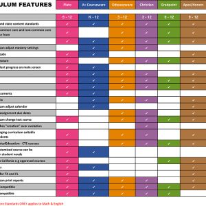 Comparison-Chart-Rev-5-23-17